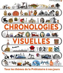 Dernières parutions dans Les Yeux de la Découverte, Chronologies visuelles