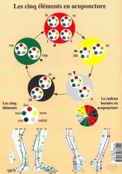 Souvent acheté avec Précis d'acuponcture chinoise, le Cinq éléments en acupuncture