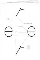 Dernières parutions sur Art contemporain, Erre