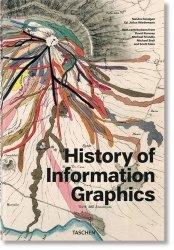 Dernières parutions sur Graphisme, History of Information Graphics. Edition français-anglais-allemand