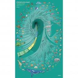 Dernières parutions sur Origines de la vie sur terre, L'histoire du vivant - Affiche