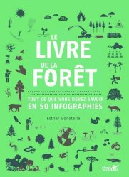 Dernières parutions sur Nature - Jardins - Animaux, Le livre de la forêt
