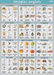 Dernières parutions sur Vocabulaire, Mini Poster Imagier Anglais