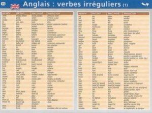 L Anglais Apprendre Et Traduire Tibere Medori Aedis