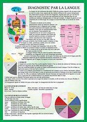 Souvent acheté avec Planche du diagnostic au niveau de l'iris, le Planche plastifiée Diagnostic par la langue