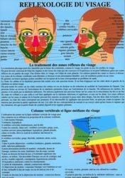 Souvent acheté avec Planche de réflexologie plantaire et palmaire, le Réflexologie du visage