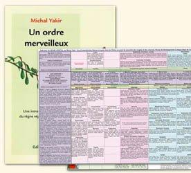 Tableau du règne végétal et son fascicule explicatif