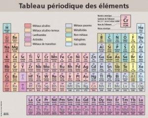 Dernières parutions sur Chimie, Tableau périodique des éléments