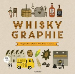 Dernières parutions dans Vins, Whiskygraphie Pilli ecn, pilly 2020, pilly 2021, pilly feuilleter, pilliconsulter, pilly 27ème édition, pilly 28ème édition, livre ecn