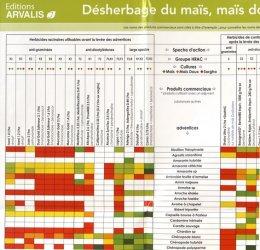 La couverture et les autres extraits de Architecture et intérieurs contemporains - Annuaire 2012