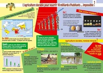 L'agriculture durable pour nourrir 10 milliards d'habitants... impossible