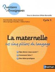 La maternelle, les cinq piliers du langage