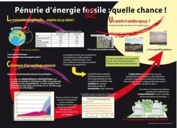 Pénurie d'énergie facile/fossile : quelle chance !