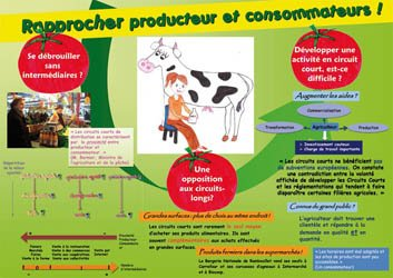 Rapprocher producteur et consommateurs