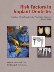 Risk Factors in Implant Dentistry