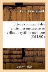 Tableau comparatif des anciennes mesures avec celles du système métrique