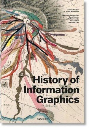 History of Information Graphics. Edition français-anglais-allemand - Taschen - 9783836567671 -