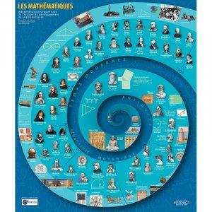 Les Mathématiques - Dépliant - entouca - 2225916937013 -