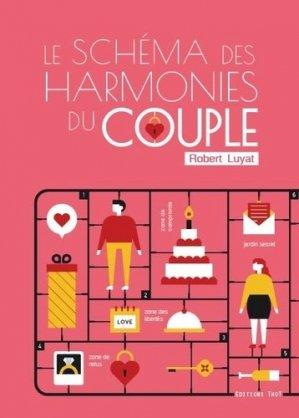 Le schéma des harmonies de couple - thot formation - 9782849214749 - majbook ème édition, majbook 1ère édition, livre ecn major, livre ecn, fiche ecn