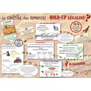 Le contrôle des semences : Hold-up légalisé ? - educagri - 9791027501663 -