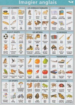 Mini Poster Imagier Anglais - aedis - 3395978124009 -