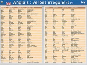 Mini Poster Verbes Irréguliers - aedis - 3395978230212 -
