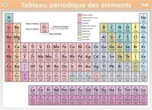 Tableau périodique des éléments / Unités du système international - aedis - 3395978313403 -