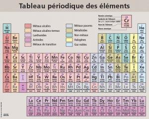 Tableau périodique des éléments - aedis - 3395978319436 -