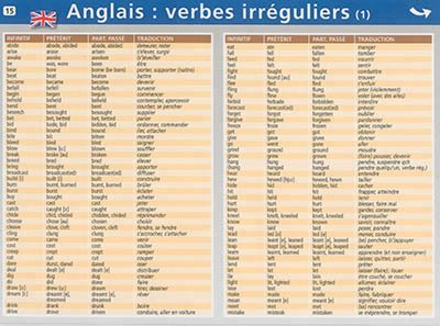 Mini Poster Verbes Irreguliers Collectif Aedis 3395978230212